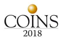 » The second day of COINS-2017 begins.